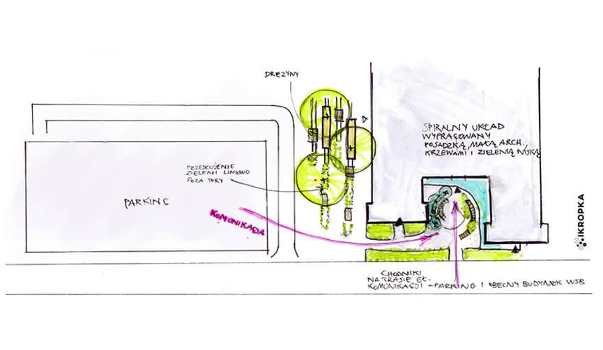 IKROPKA projektuje otoczenie nowego budynku WSB